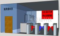 工地集装箱式翼闸